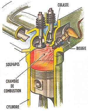 À l intérieur de ce moteur et comment en brûlant de l essence on